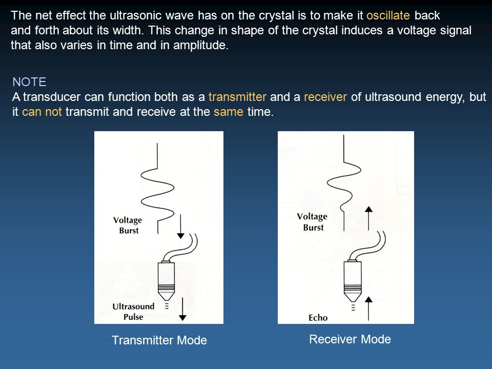 The net effect the ultrasonic wave has on the crystal is to make it oscillate back