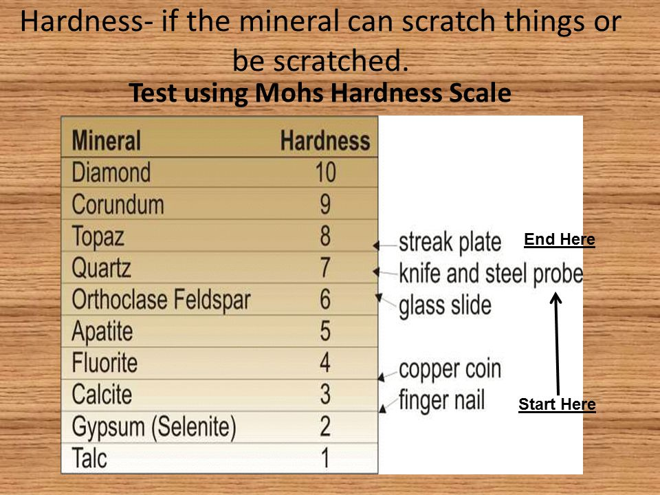 Hardness- if the mineral can scratch things or be scratched.