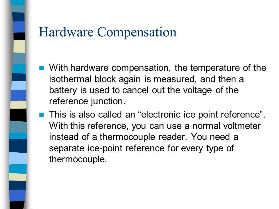 Hardware Compensation