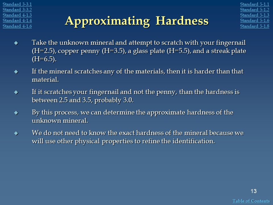 Approximating Hardness