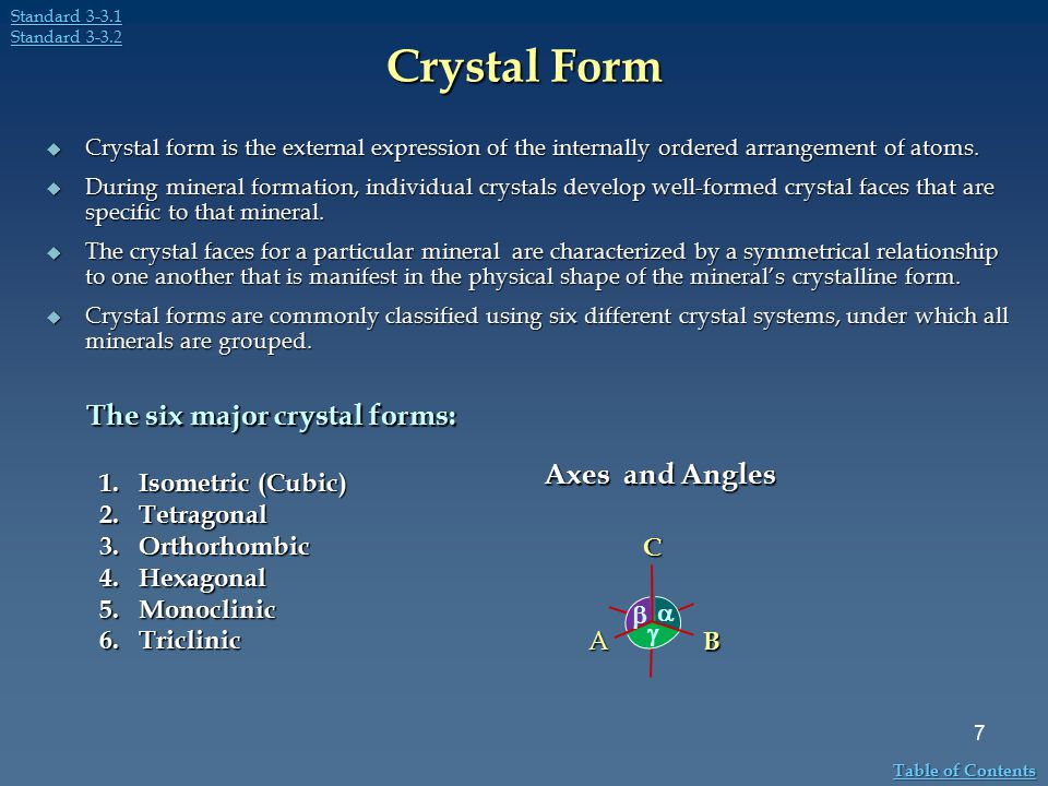 Crystal Form The six major crystal forms: Axes and Angles