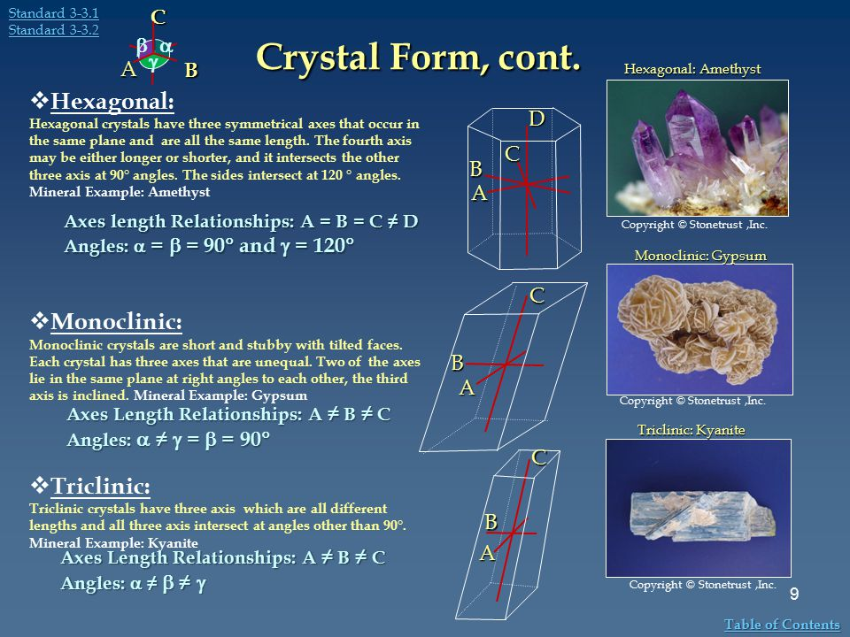 Crystal Form, cont. Hexagonal: Monoclinic: Triclinic: C B A    A B