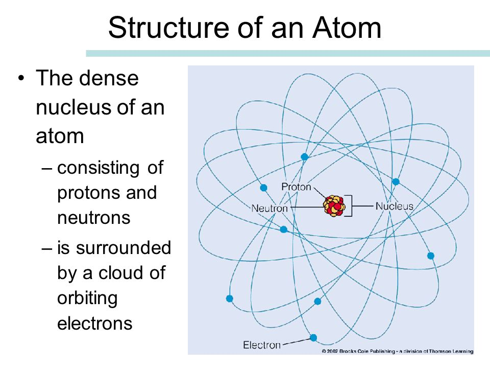 Structure of an Atom The dense nucleus of an atom