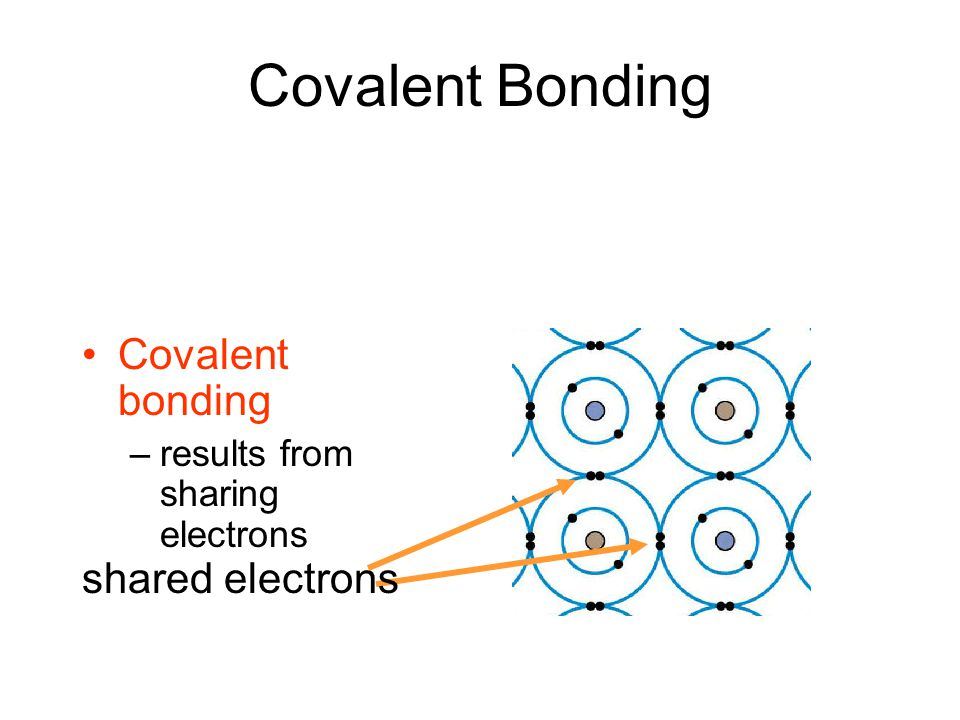 Covalent Bonding Covalent bonding shared electrons