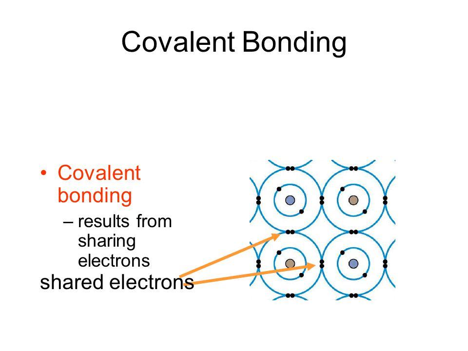 Covalent Bonding Covalent bonding shared electrons