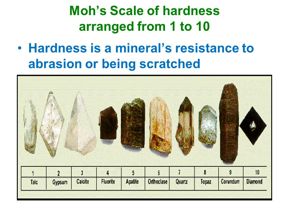Moh's Scale of hardness arranged from 1 to 10