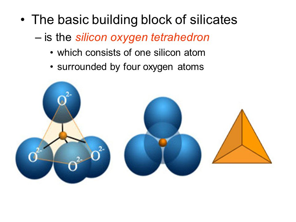 The basic building block of silicates