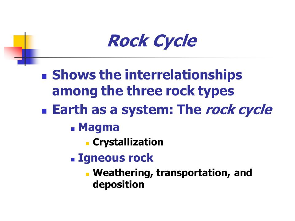 Rock Cycle Shows the interrelationships among the three rock types
