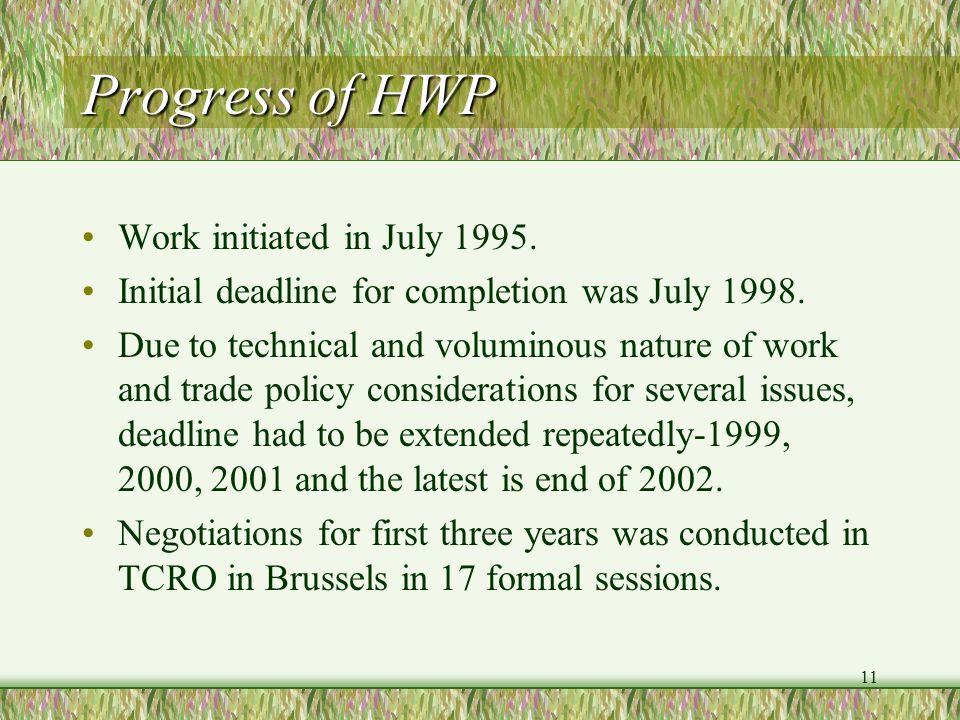 Progress of HWP Work initiated in July 1995.