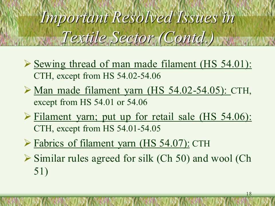 Important Resolved Issues in Textile Sector (Contd.)