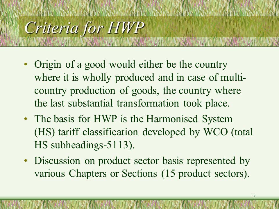 Criteria for HWP