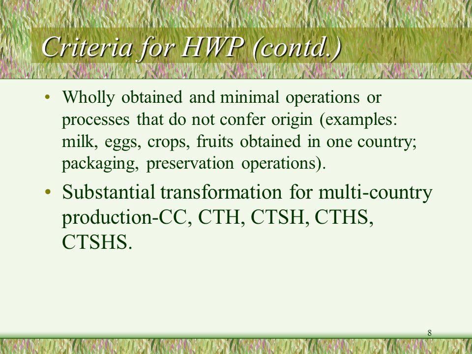 Criteria for HWP (contd.)
