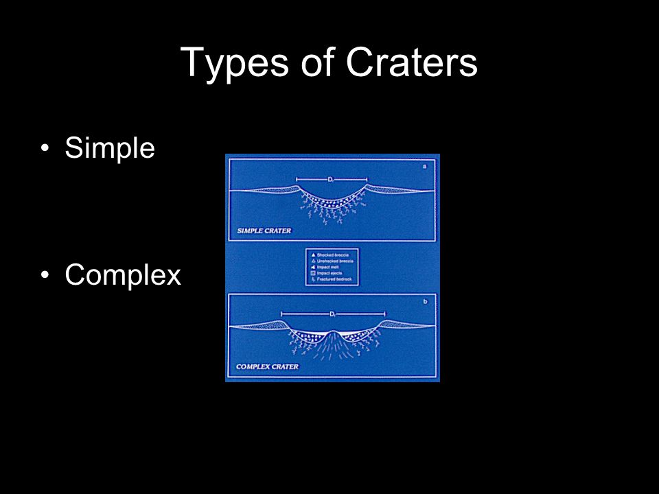 Types of Craters Simple Complex