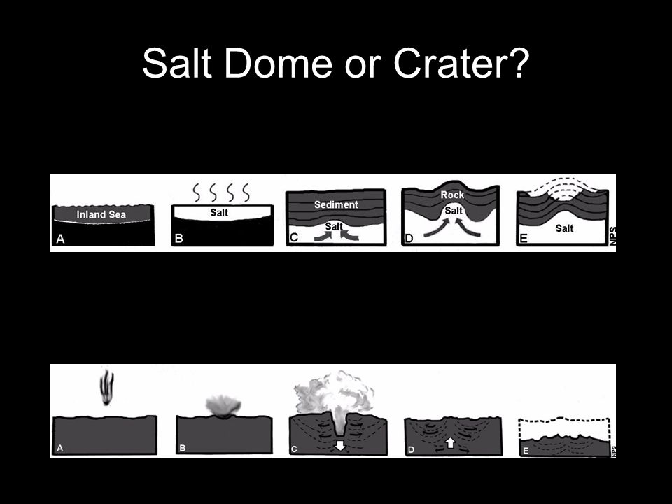 Salt Dome or Crater