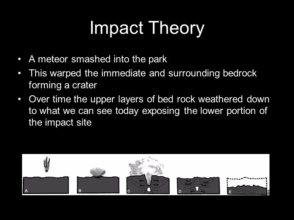 Impact Theory A meteor smashed into the park