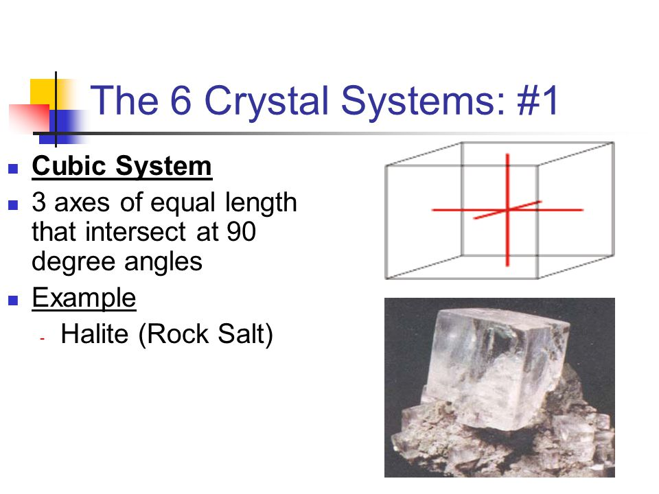 The 6 Crystal Systems: #1 Cubic System