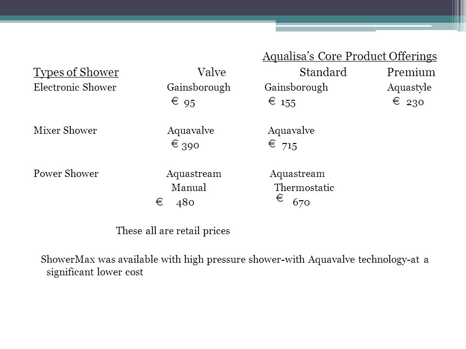 Aqualisa's Core Product Offerings