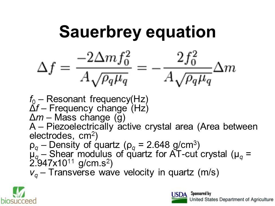 Sauerbrey equation