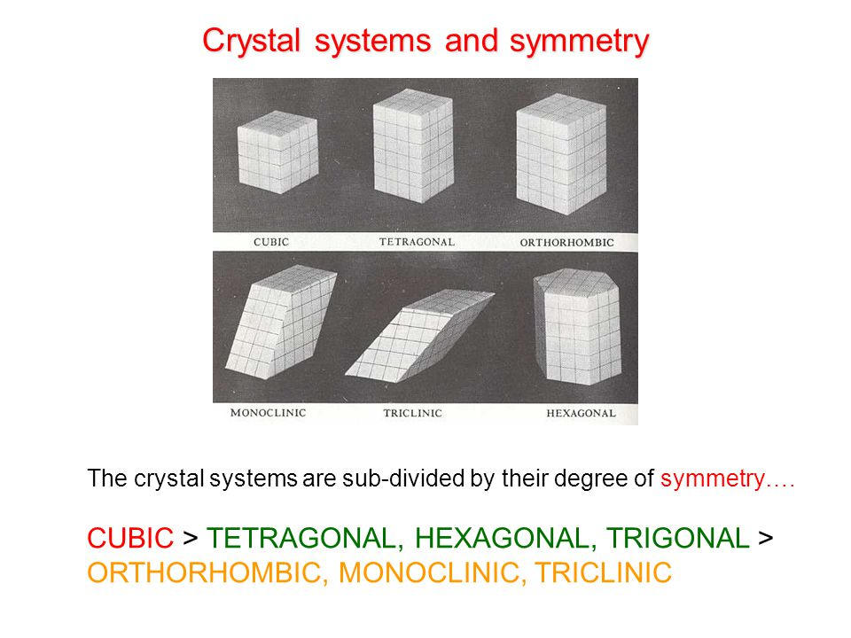 Crystal systems and symmetry