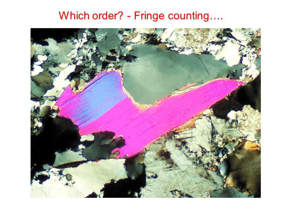Which order - Fringe counting….