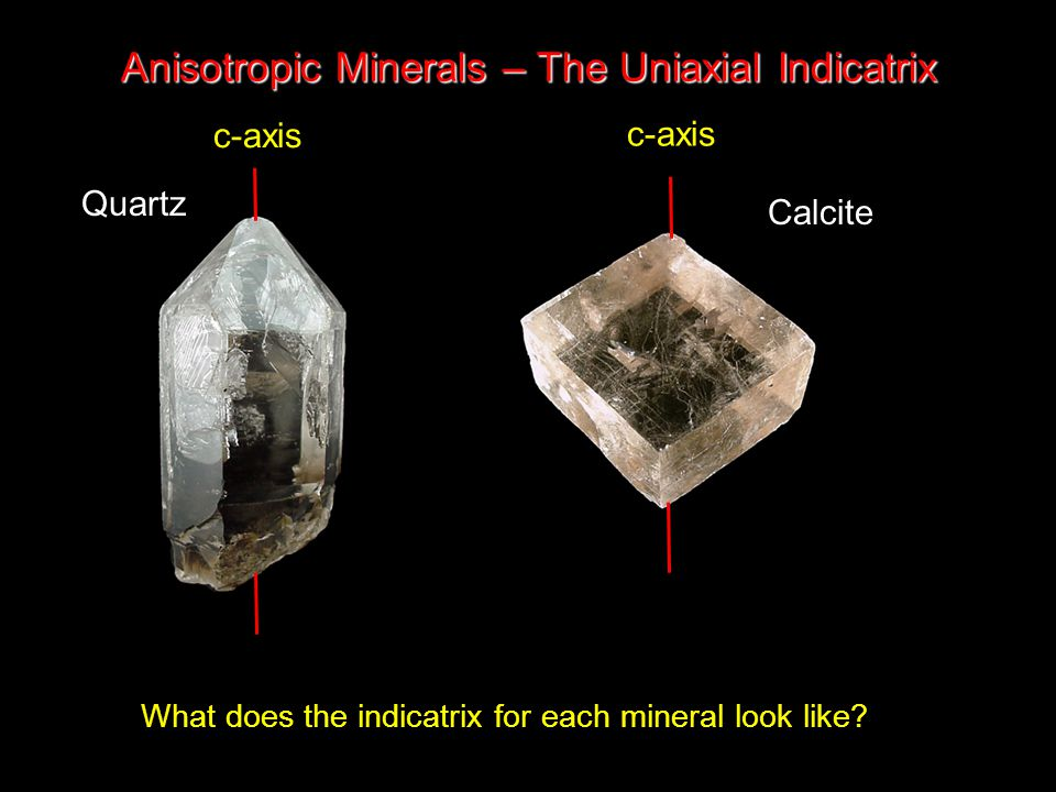 Anisotropic Minerals – The Uniaxial Indicatrix