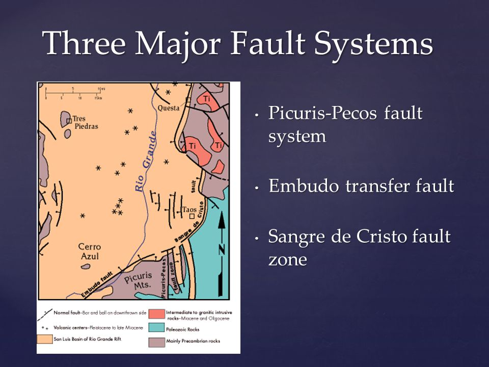 Three Major Fault Systems