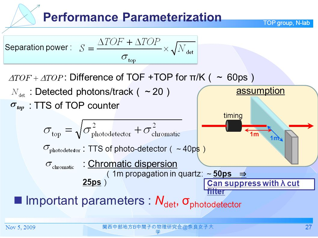 Performance Parameterization