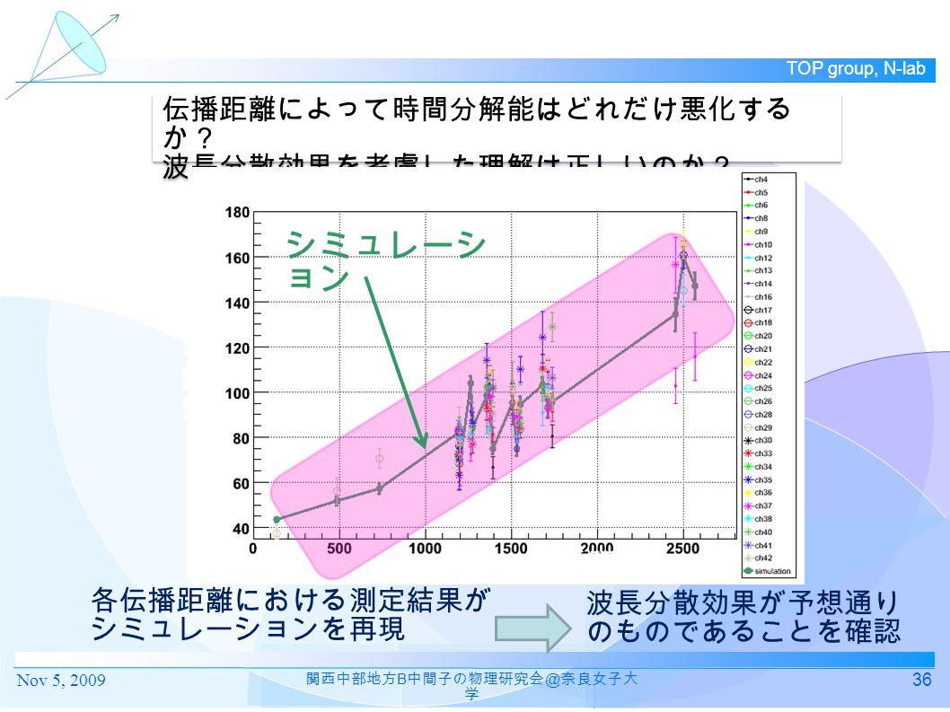 関西中部地方B中間子の物理研究会@奈良女子大学