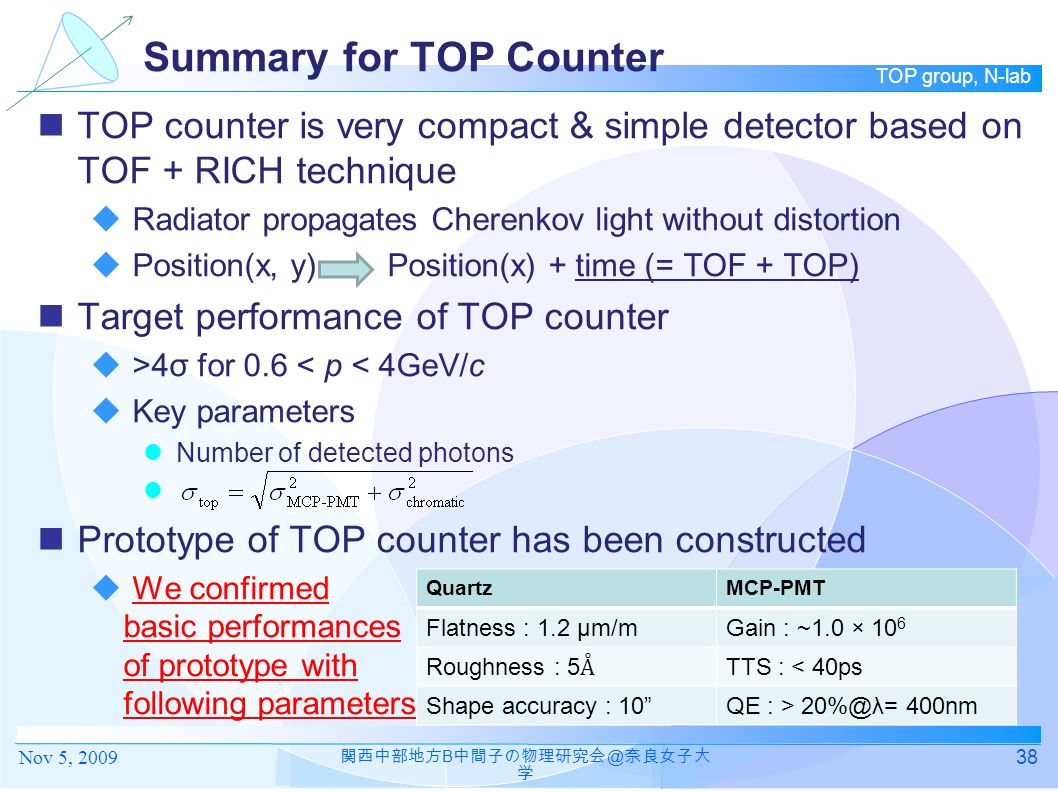 Summary for TOP Counter