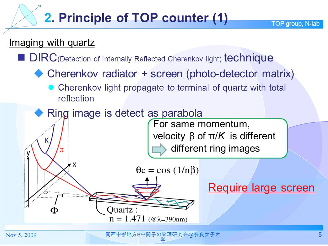 2. Principle of TOP counter (1)