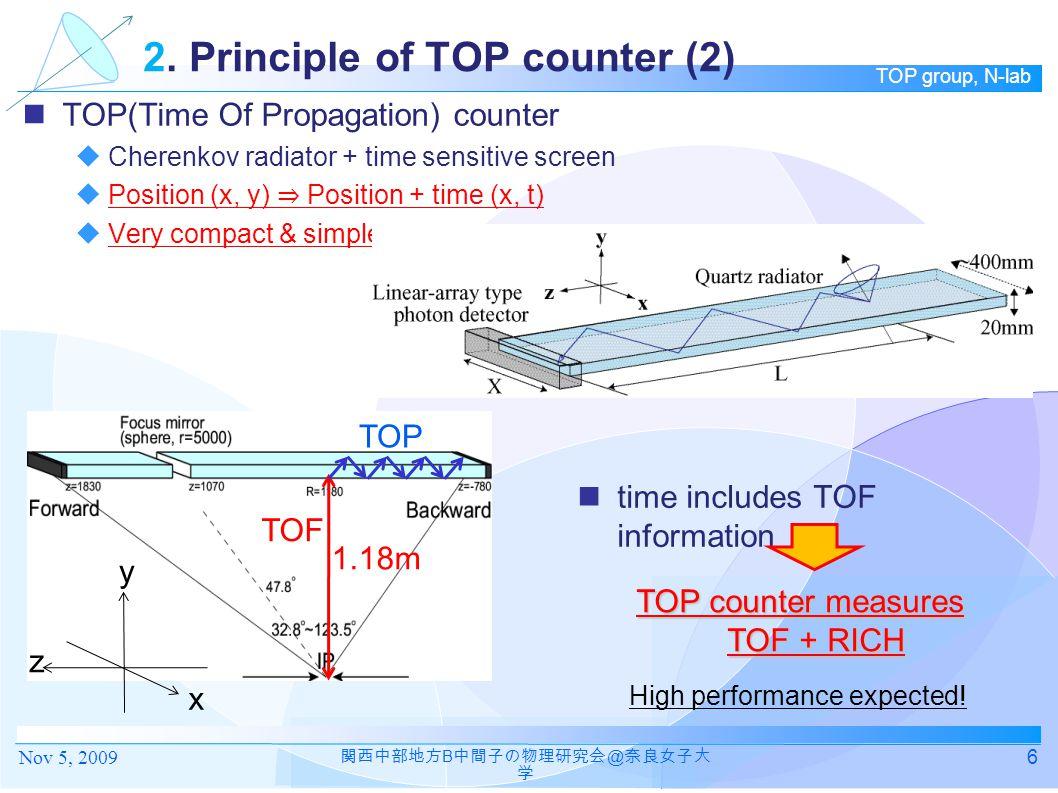 2. Principle of TOP counter (2)