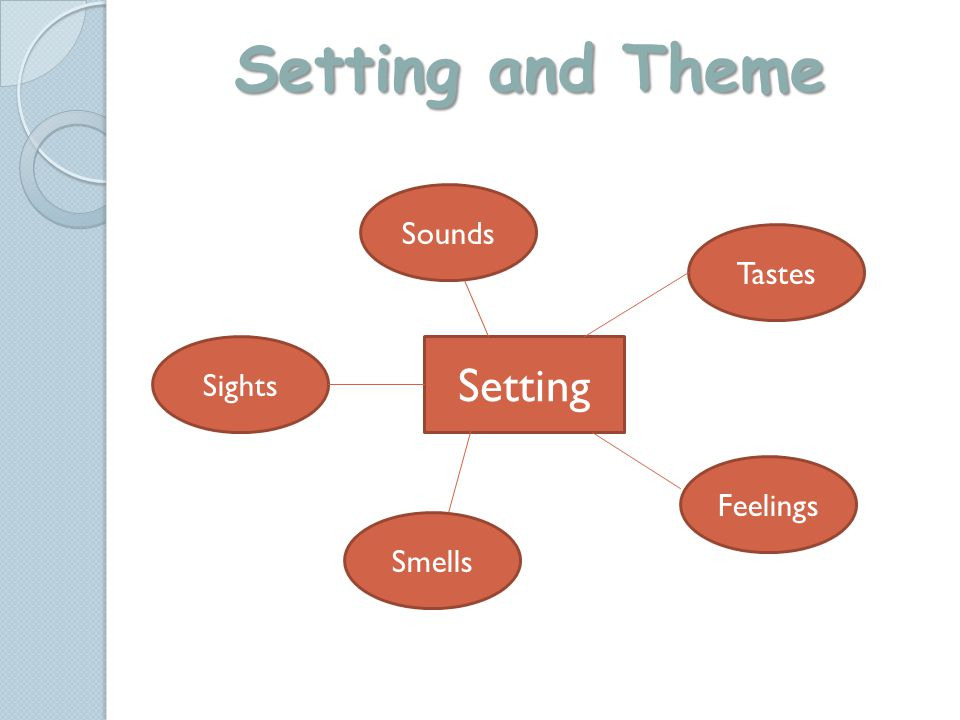 Setting and Theme Sounds Tastes Sights Setting Feelings Smells
