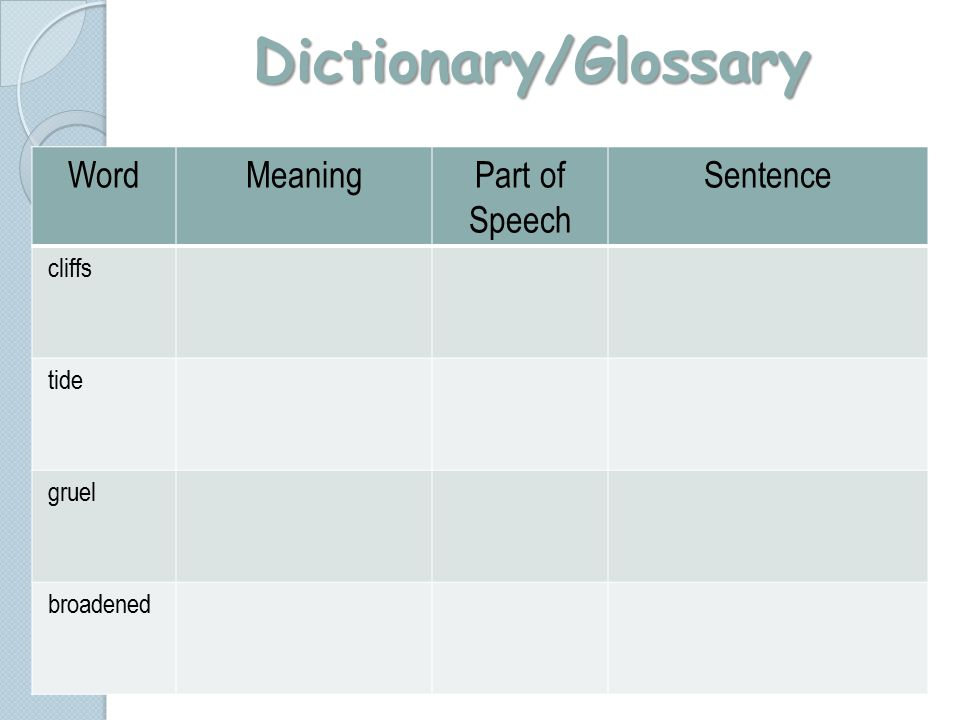 Dictionary/Glossary Word Meaning Part of Speech Sentence cliffs tide