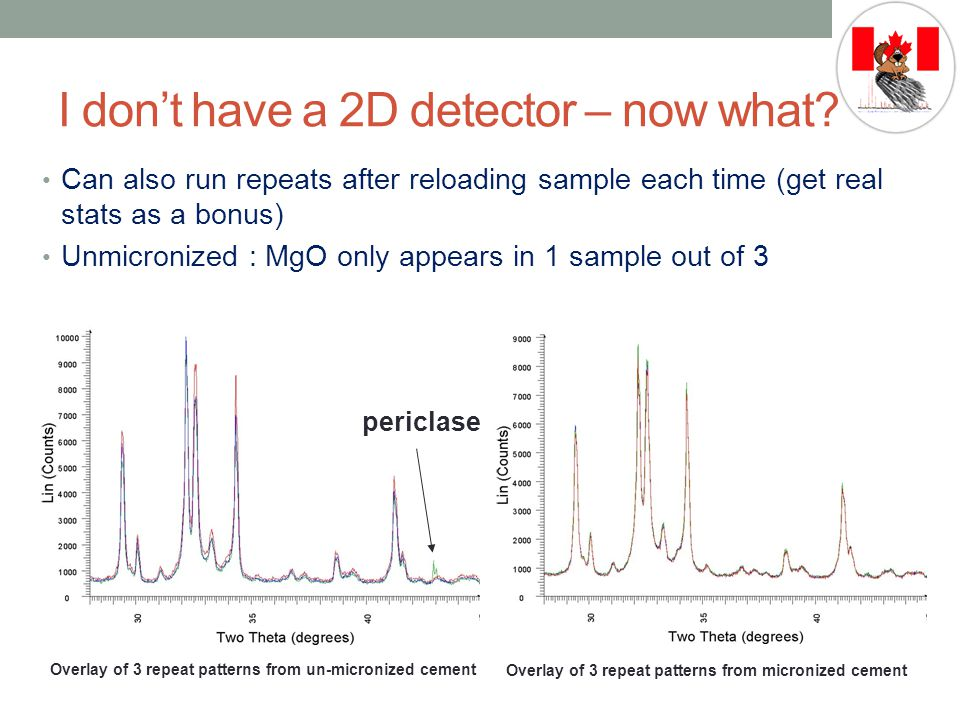 I don't have a 2D detector – now what
