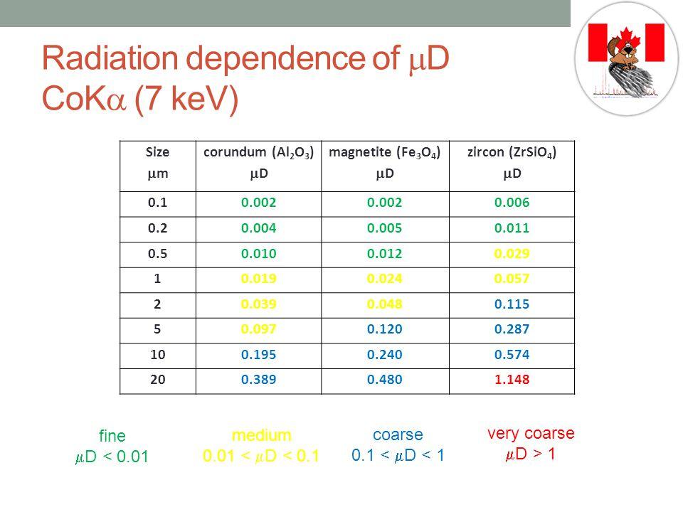 Radiation dependence of mD CoKa (7 keV)