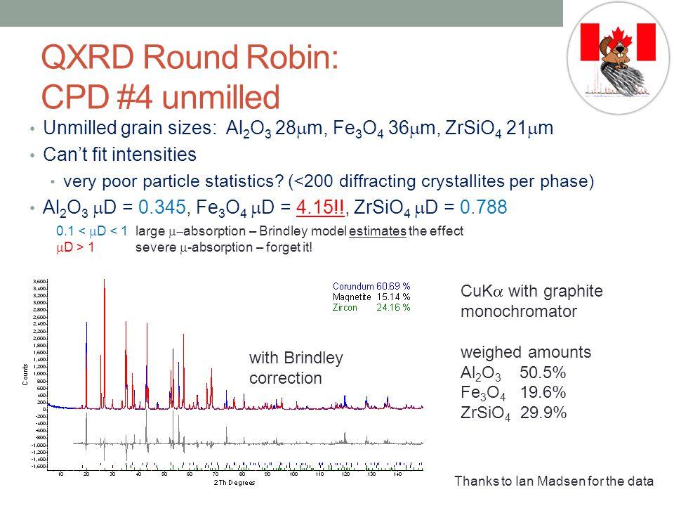 QXRD Round Robin: CPD #4 unmilled