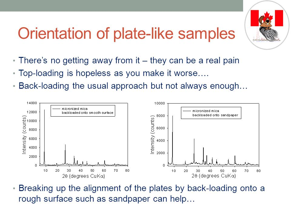 Orientation of plate-like samples