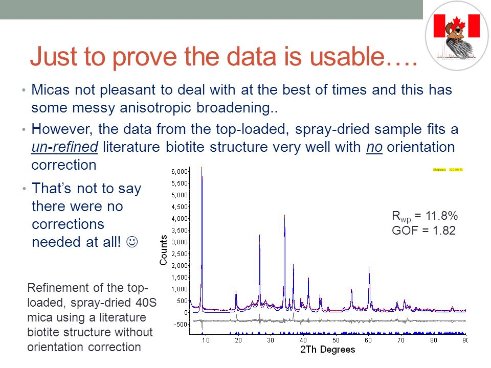 Just to prove the data is usable….