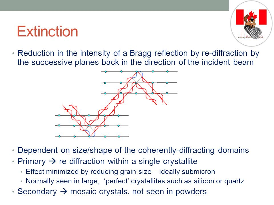 Extinction Reduction in the intensity of a Bragg reflection by re-diffraction by the successive planes back in the direction of the incident beam.