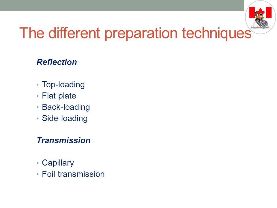 The different preparation techniques