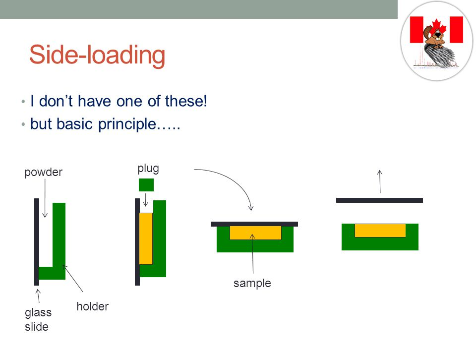 Side-loading I don't have one of these! but basic principle….. plug