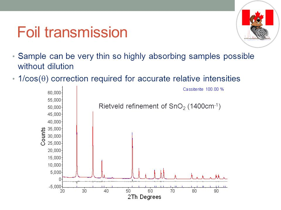Foil transmission Sample can be very thin so highly absorbing samples possible without dilution.