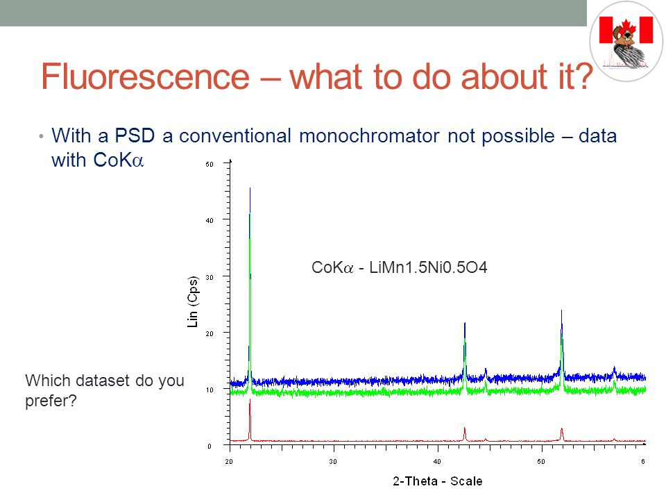 Fluorescence – what to do about it