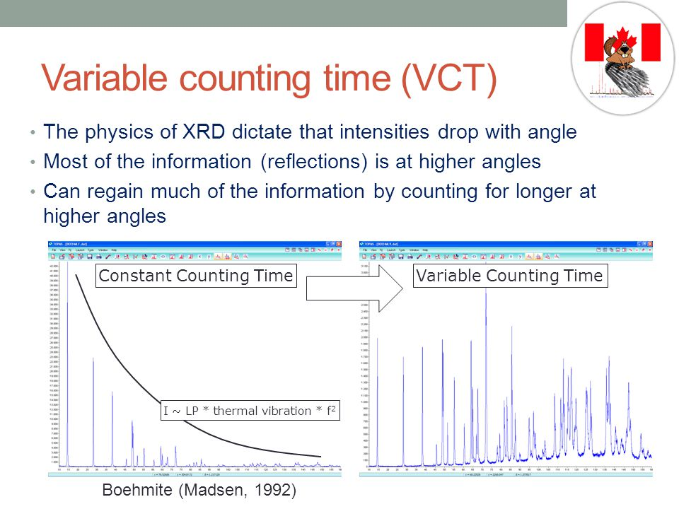 Variable counting time (VCT)