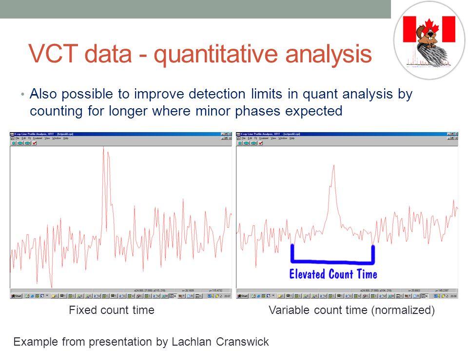 VCT data - quantitative analysis