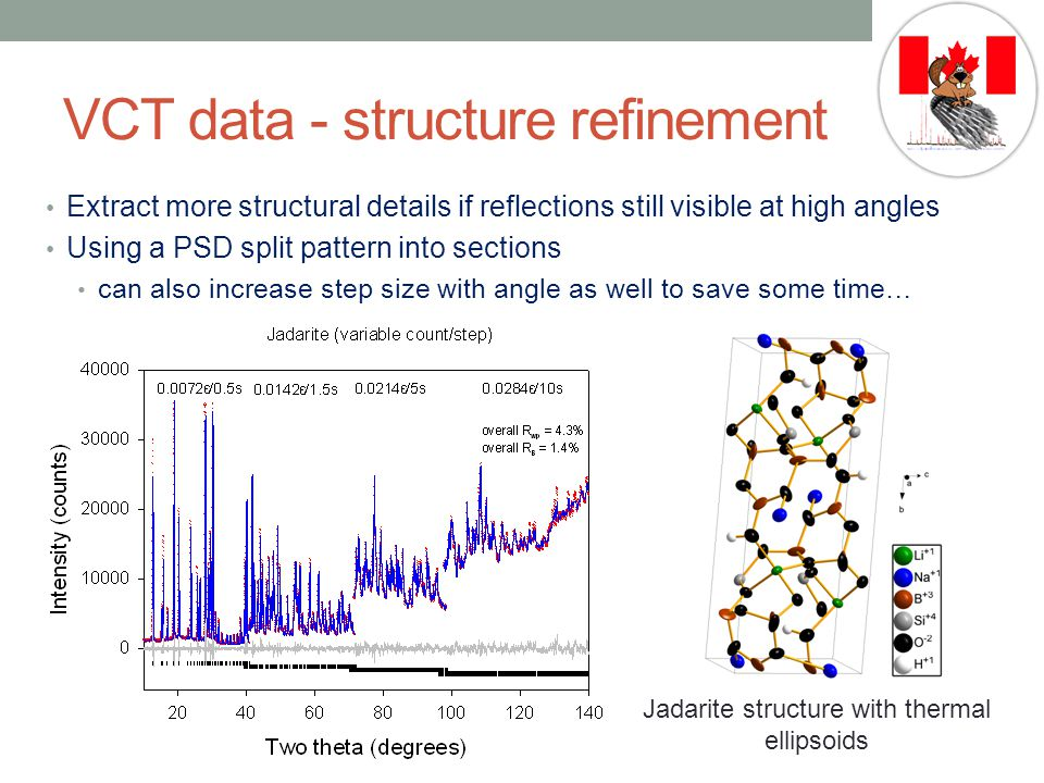VCT data - structure refinement