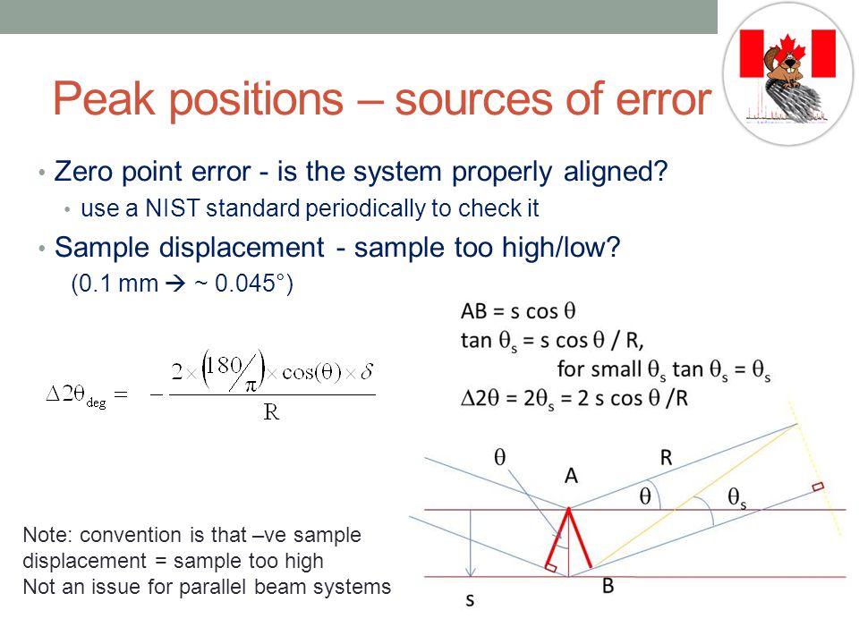 Peak positions – sources of error
