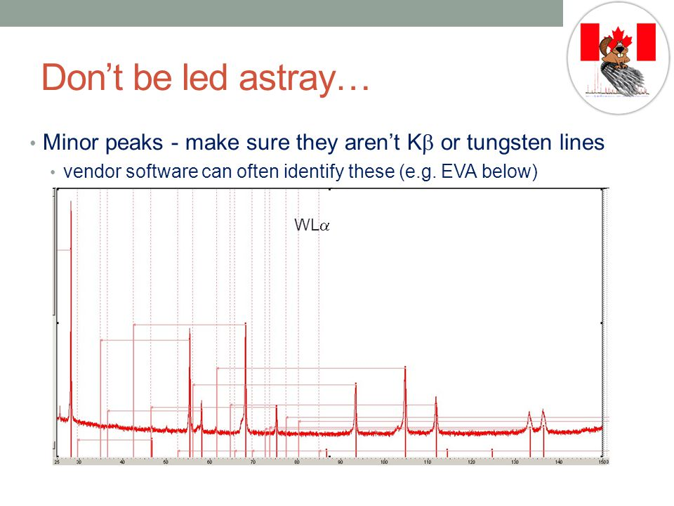 Don't be led astray… Minor peaks - make sure they aren't Kb or tungsten lines. vendor software can often identify these (e.g. EVA below)