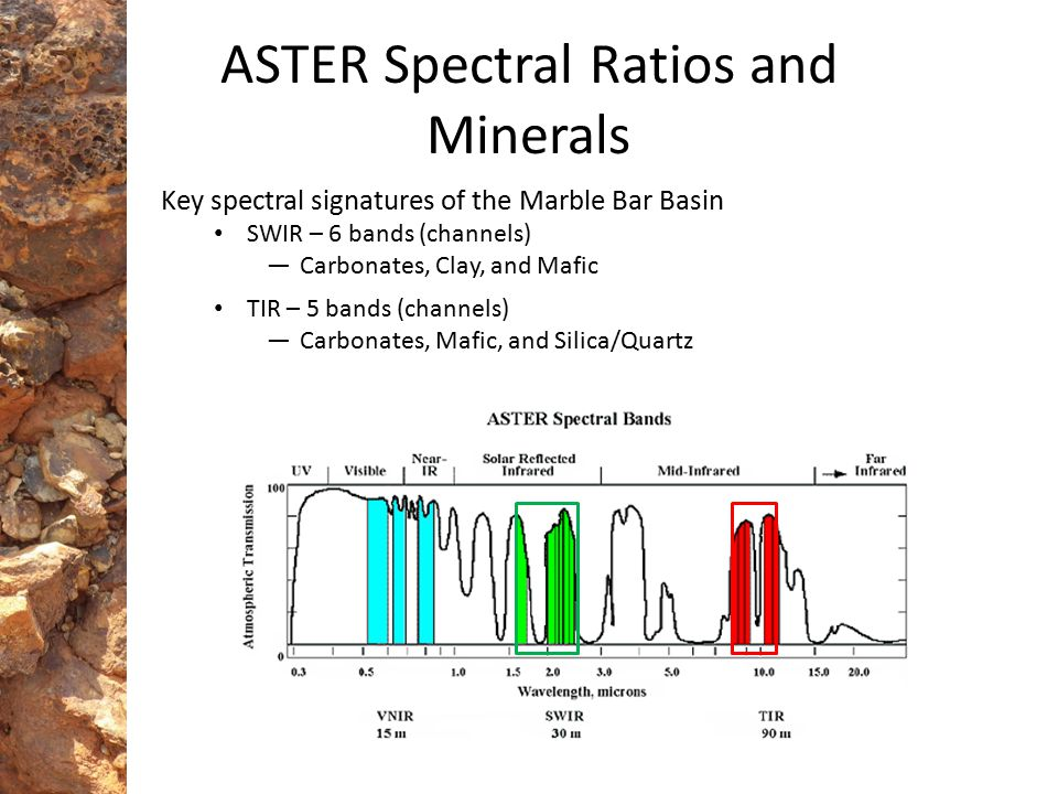 ASTER Spectral Ratios and Minerals