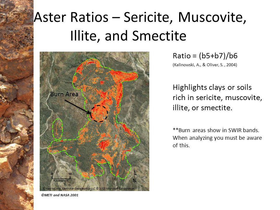 Aster Ratios – Sericite, Muscovite, Illite, and Smectite